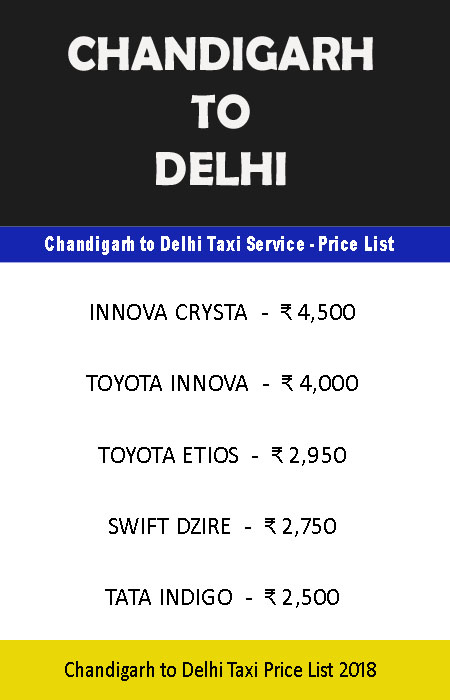 Taxi fares in chandigarh