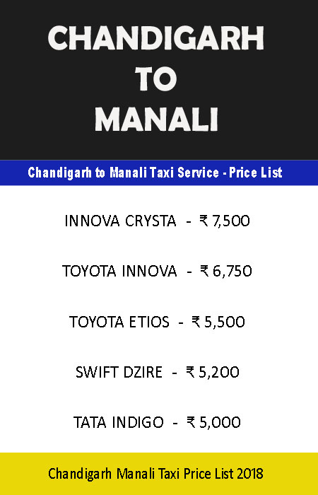 Cheap and best taxi for Manali Shimla tour package