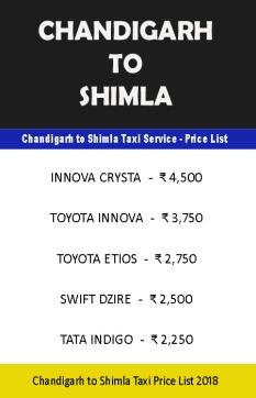 chandigarh shimla taxi price list