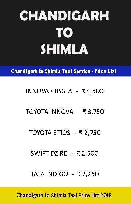 Taxi from Chandigarh to Shimla Kufri Narkanda