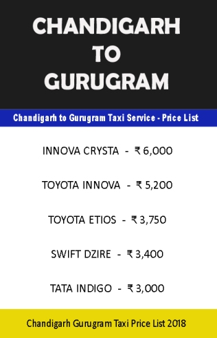 chandigarh to gurugram taxi price list