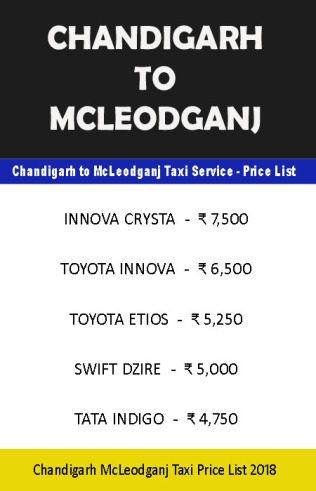 chandigarh to mcleodganj taxi price list