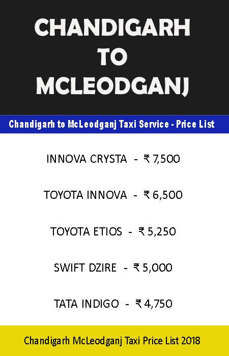 chandigarh to mcleodganj taxi price list