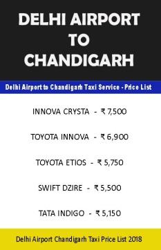 delhi airport to chandigarh taxi price list