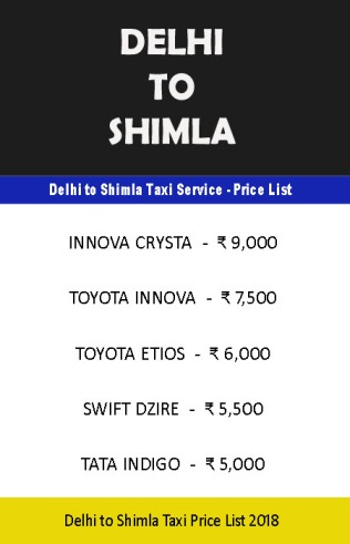 Cheap and best cabs in Delhi Chandigarh