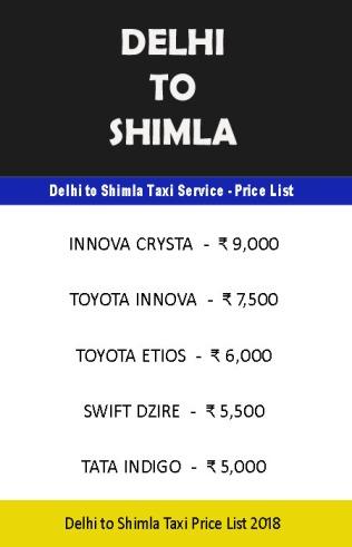 delhi shimla taxi price list