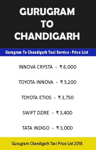 gurugram to chandigarh taxi price list
