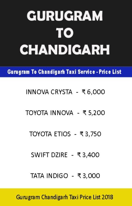gurugram to chandigarh taxi price list.jpg