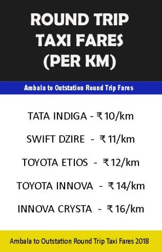 ambala delhi round trip taxi