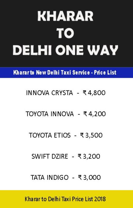 kharar to delhi taxi price