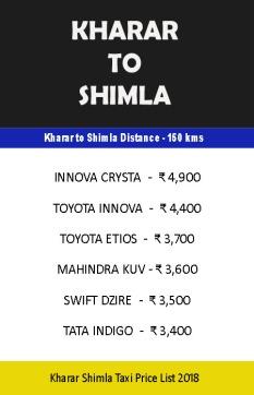 kharar to shimla taxi